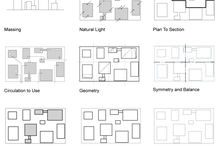 mimarlık