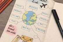 Journal traveling