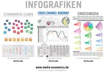 INFOGRAFIKEN / We started publishing infographics in 2011. It's a perfect way to share knowledge and a challenge to reduce complex problems to understandable solutions.