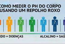 PH do Corpo Acido ou Alcalino