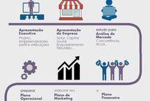 Lojinha de Delícias - receitas & ideias
