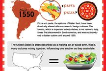 #Food of #USA - #Infographics / Food is at the heart (and stomach) of every culture, and as we take a closer look at the culinary specialties in the US, it becomes clear that the food we eat is a reflection of who we are and where we've been. Take a peek into kitchens across the the United States and know exactly what constitutes #American #cuisine.