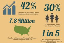 Statistics & Data / Did you know facts that empower women