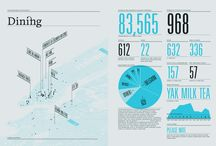 infographics / by Eric Berg