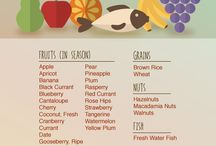 food and drink nutrition