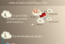 Français / Resources for French Teachers