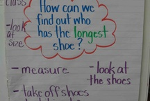 measurement gr 2