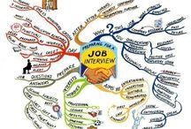 WORK / JOB / CAREER