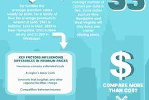 Helpful Infographics