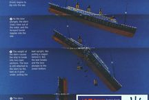 Titanic info collection