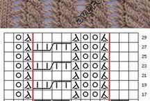 Wzory na druty