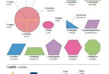 Clil matematica