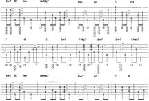 Finger style guitar tabs