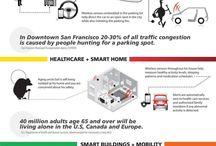 IoT / Internet of Things