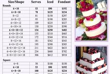 Cake serving and pricing