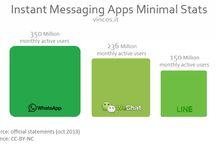Communication and Social Media Data