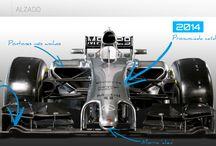 Formule 1 / 2014