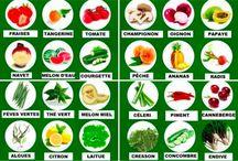 aliments sain et non calorique