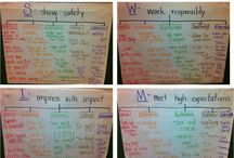 PBIS ideas / by Catsy Graves