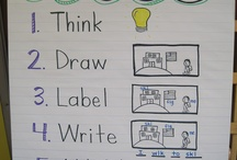 kinder anchor charts