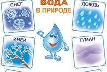 Deň vody