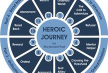 #Quests / Life journey maps, ritual maps, hero journeys, customer journeys, relationship journeys, and more generally visual representations of meaningful Rituals.
