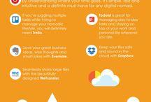 Digitální nomádství / Trend digitálního nomádství - online aplikace a práce na dálku.