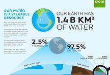 infographics / informative illustrations