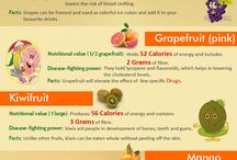 Nutritional Facts and Info on Food / Cool information I find on things I eat. It's good to know!