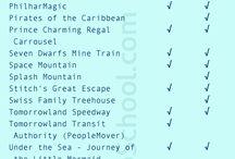 Disney World - Extra Magic Hours