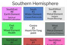 Feng Shui Southern Hemisphere