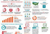e-health - m-health / Salud móvil, telemedicina.