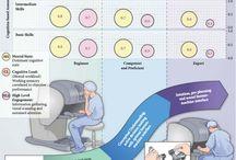 AOTW: Surgical Education