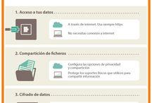 Servicios Web & Internet