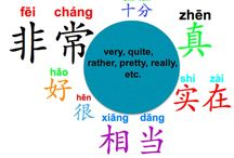 Chinese adverbs