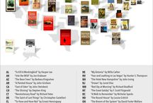 Literary Trivia / Interesting facts about books, writers, reading and writing. / by Amanda Patterson