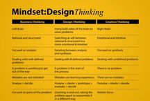 Design Thinking and processer