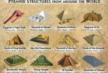 Storia archeologia