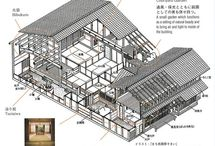 Japanse traditionele architectuur