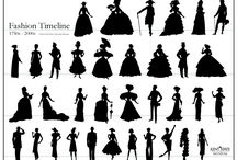 La mode à travers les siècles / Figurines de modes et silhouettes à travers les siècles