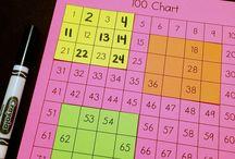 math number sense