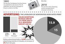 Infographic / Info graphics
