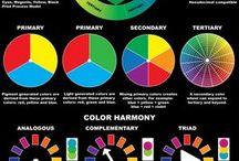 teoria colori