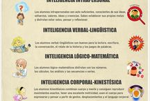 inteligencias múltiple