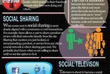 Social Media Insights #SMInsights / Infografías, vídeos, posts, etc. que ayuden a comprender mejor el impacto de los medios sociales en la vida personal, los negocios y la cultura.