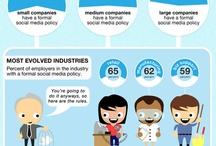 Social Media Policy / by MexPRdigital