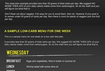 LOW CARB EATING AND DRINKING