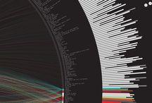 Information : Graphics / Infographics, visuals representation of information