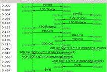 Anti DDOS software
