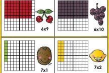 μαθηματικα β τάξη